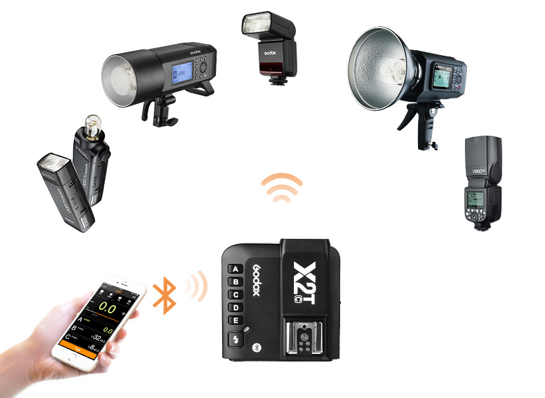 Products_Remote_Control_X2_TTL_Wireless_Flash_Trigger_04.jpeg